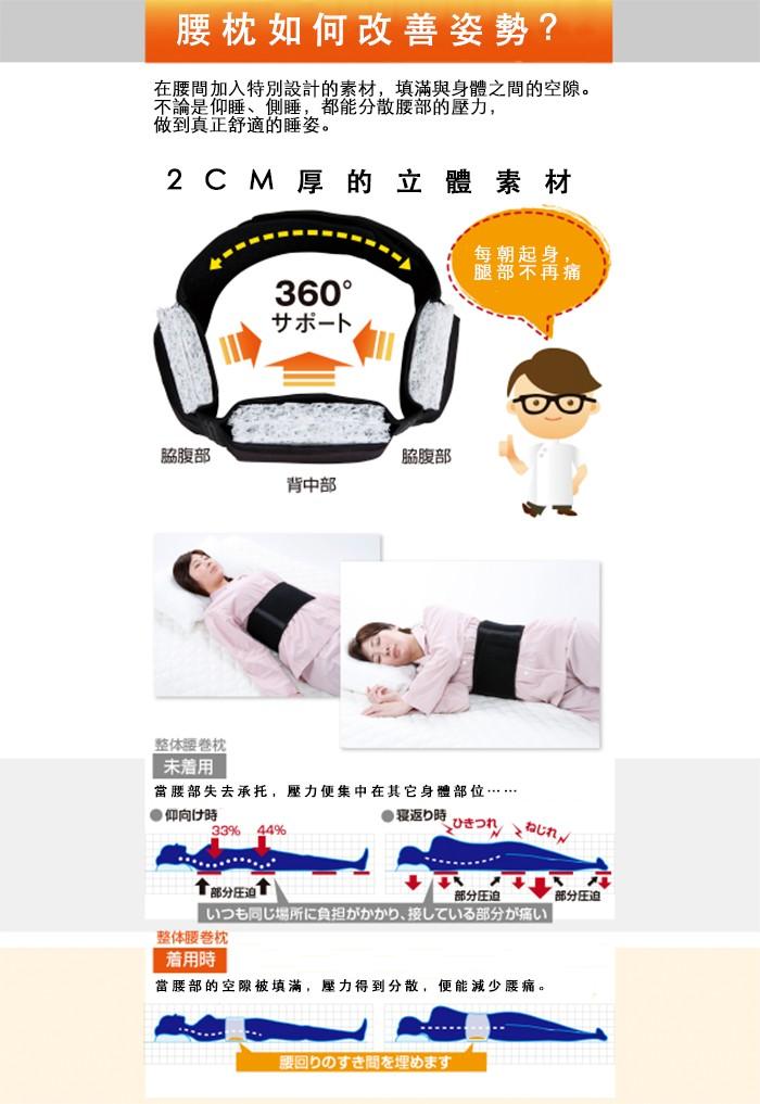 3日本 RAKUNA 整體 腰枕