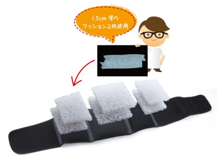 7日本 RAKUNA 整體 腰枕