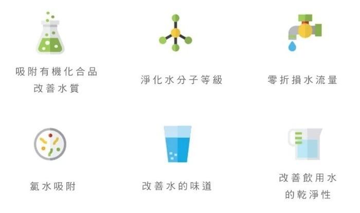 7Autowater Pro 智能感應活性碳過濾水龍頭
