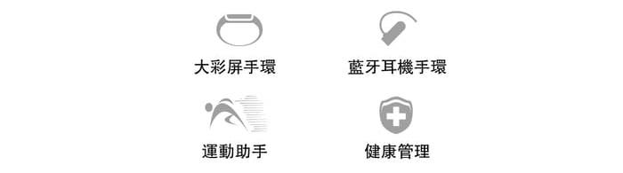 F5 2合1 耳機智能手錶1 copy