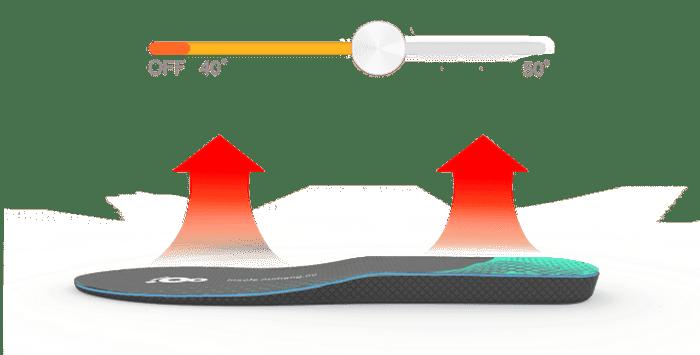 Mimeng 智能APP控温 鞋墊1