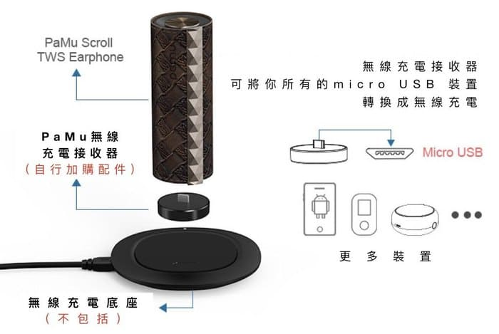 PaMu Scroll 無線充電 藍芽耳機14