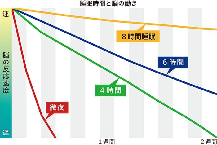 日本 Sleepion 3 多合1助眠機26