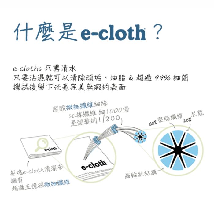 英國 e-cloth 只需清水 除菌清潔布14