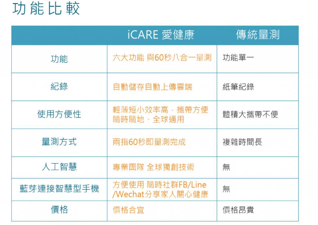 icare7