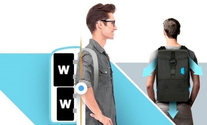 美國 Bagsmart 減重 相機背包11