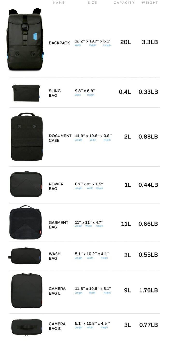 美國 Bagsmart 減重 相機背包6