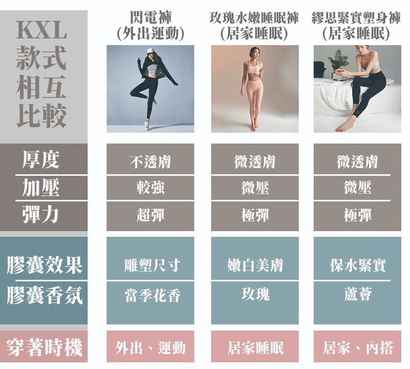 KXL Proneem 天后保養 閃電褲21
