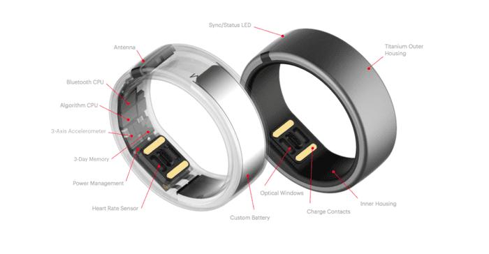 Motiv Ring Breakout Technology Shot