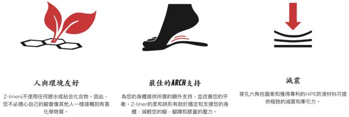 韓國 Z-liner 蜂巢減震鞋墊1