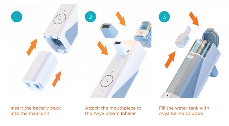 美國Avya便攜納米蒸氣洗鼻機 3as