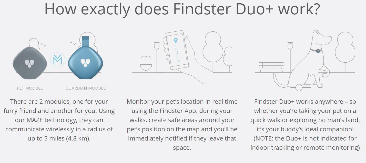 Findster How it works