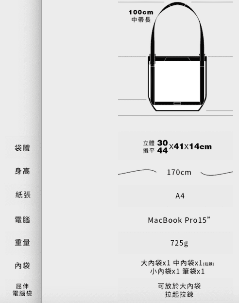 台灣 GOURD 緩急變化 帆布包1