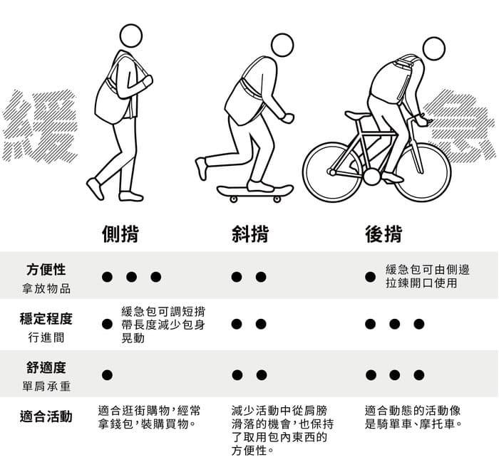台灣 GOURD 緩急變化 帆布包9