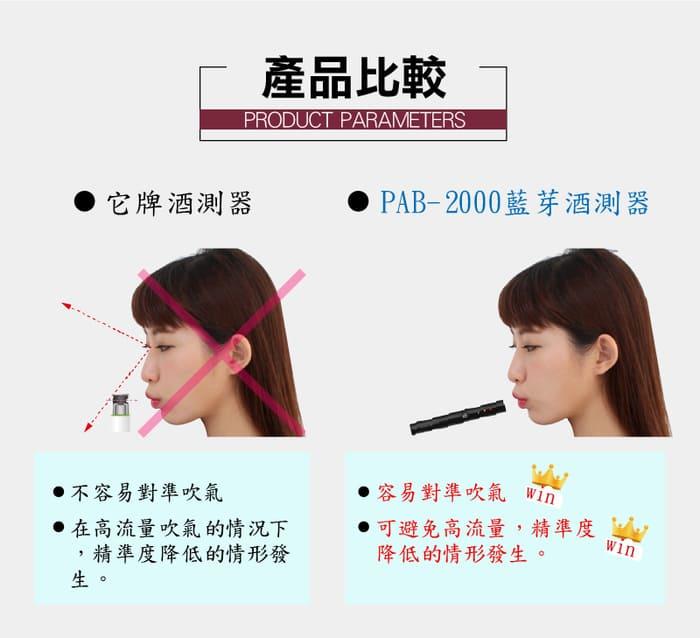 台灣 CareExpert 藍芽呼氣 酒測器11