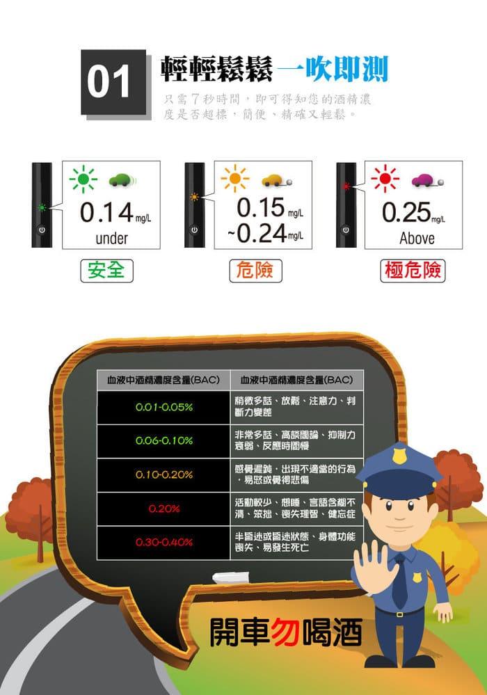 台灣 CareExpert 藍芽呼氣 酒測器5
