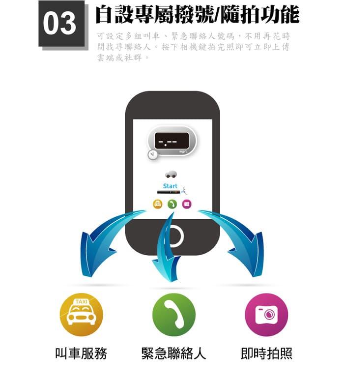 台灣 CareExpert 藍芽呼氣 酒測器8