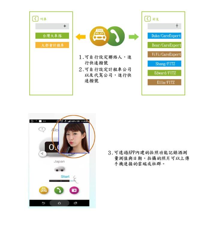 台灣 CareExpert 藍芽呼氣 酒測器9