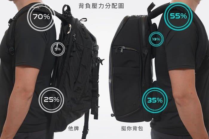 台灣 Comfortpack 緩衝減壓背包24