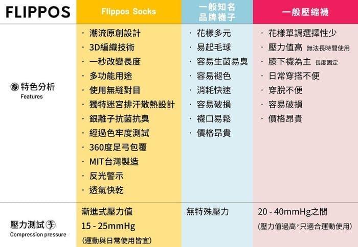 台灣 FLIPPOS 翻轉壓力襪2