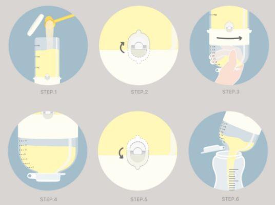 B52奶粉罐