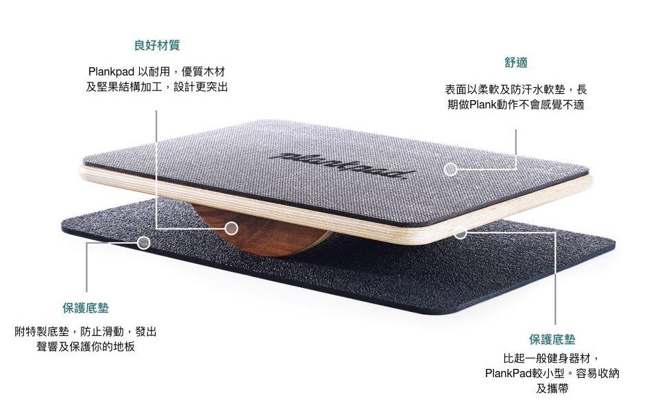 Plankpad.007