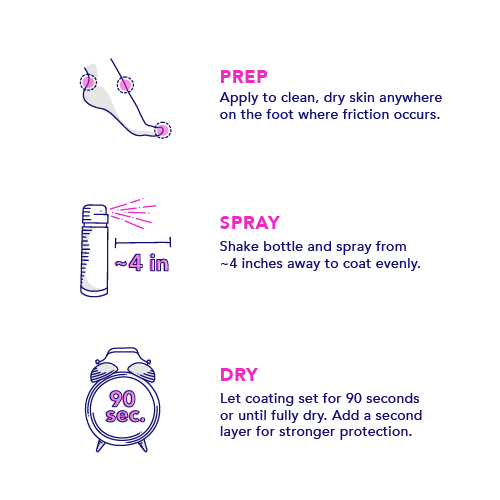 美國 Barefoot 女生專屬防刮腳踭噴霧8