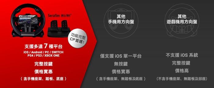 台灣 R1 全球首款多平台 賽車方向盤4