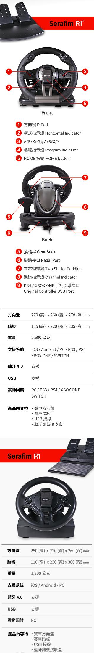 台灣 R1 Plus 全球首款 手遊可用 賽車軚盤14