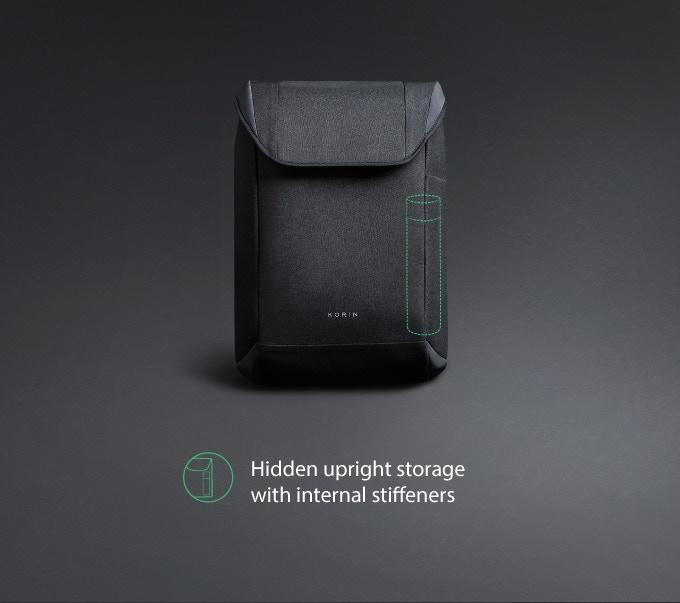 korinbackpack21