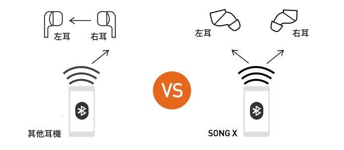songx_60