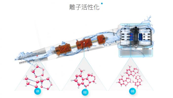 韓國 IONSPA 抑菌磁化離子水花灑套裝1