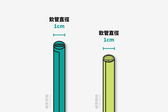 30香港 Green One 可重用飲管