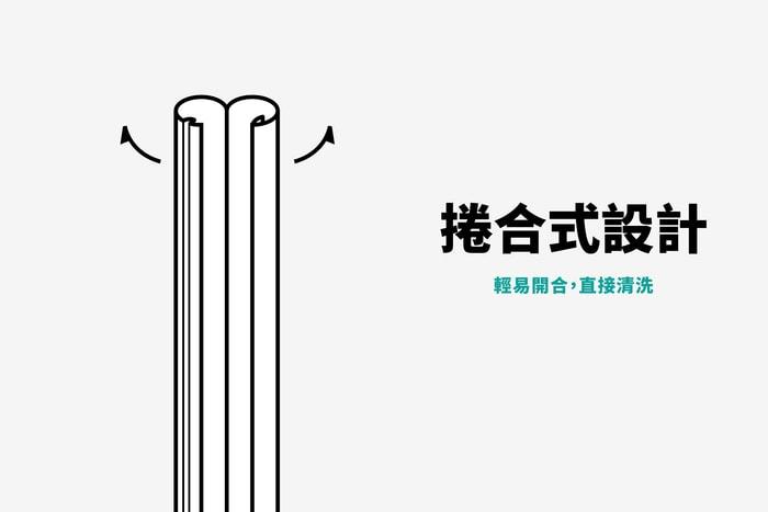 34香港 Green One 可重用飲管