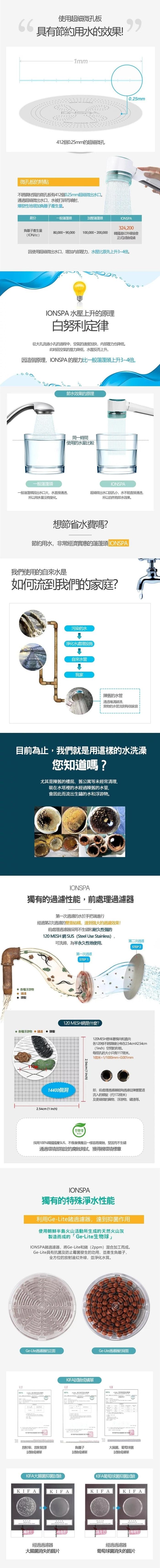 29韓國 IONSPA 抑菌磁化離子水 花灑