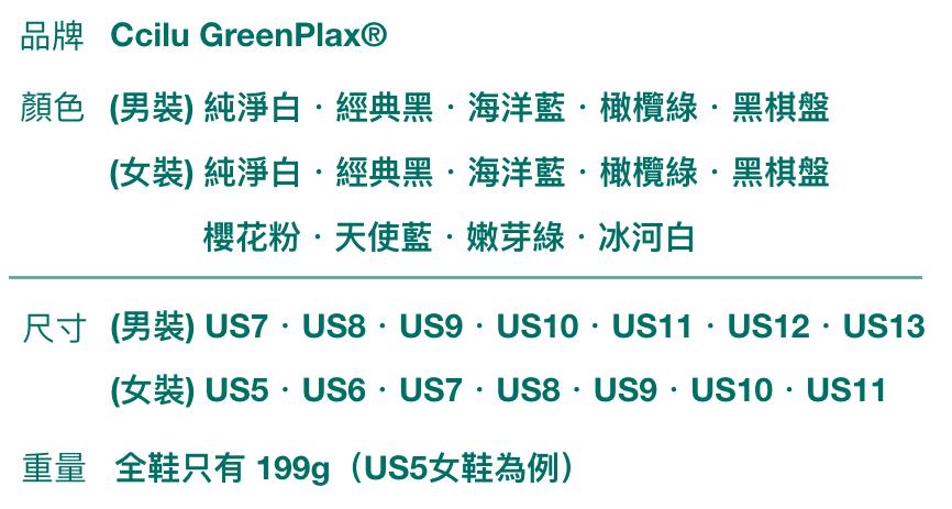 Greenplax Size1