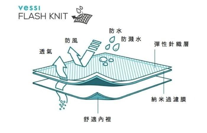 Vessi Footwear 全球首對防水針織運動鞋_Flash Kit