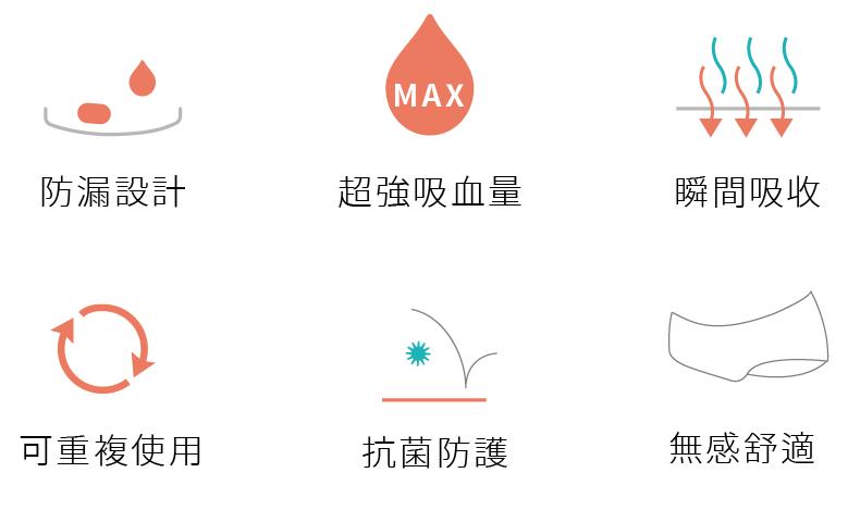 紅紅褲 Feature 8大功能 香港222