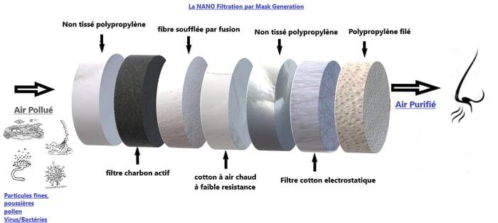 法國 Lemask 高規格FFP3級 過濾口罩36