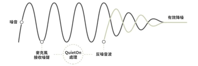 7quieton sleep