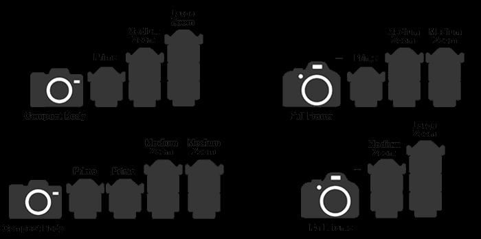 PRVKE 最好用的 相機包6