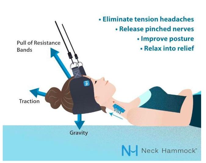 美國 Neck Hammock 頸椎治療神器 updated pic1