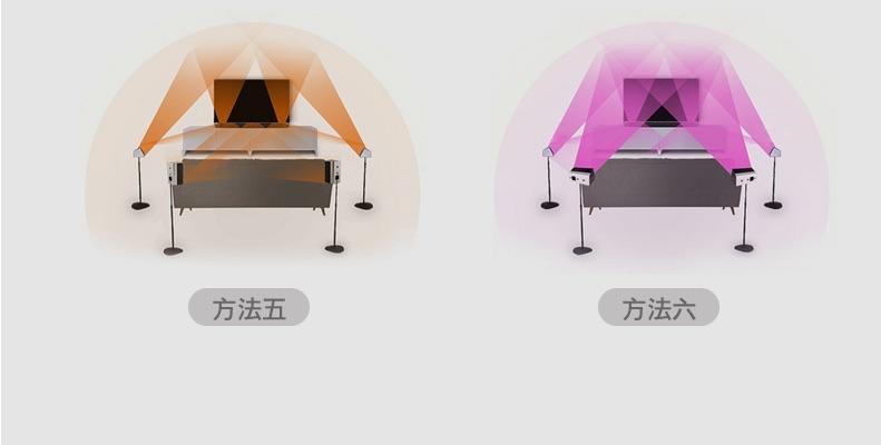 Nakamichi Shockwafe 9.2.4ch 家庭影院音響10
