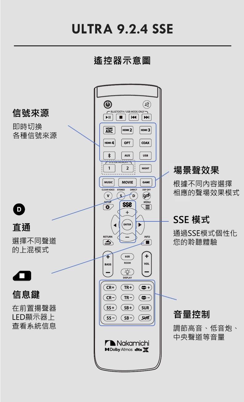 Nakamichi Shockwafe 9.2.4ch 家庭影院音響15