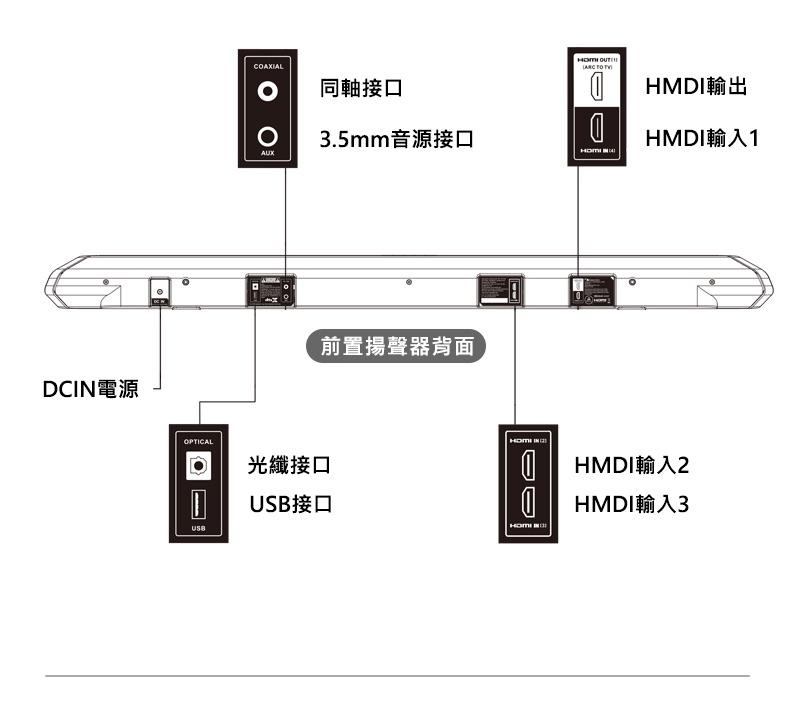 Nakamichi Shockwafe 9.2.4ch 家庭影院音響17