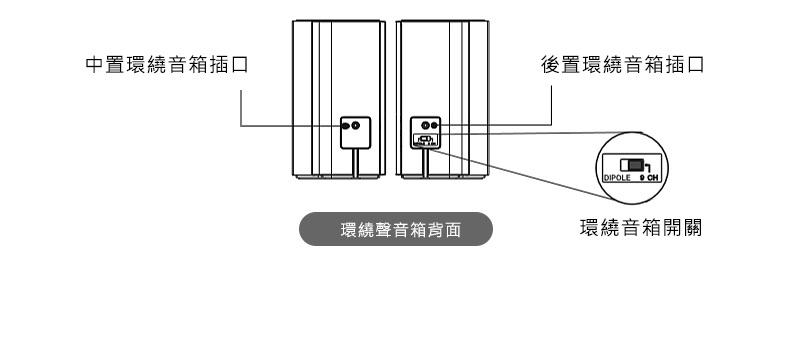 Nakamichi Shockwafe 9.2.4ch 家庭影院音響19