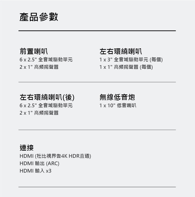 Nakamichi Shockwafe 9.2.4ch 家庭影院音響23