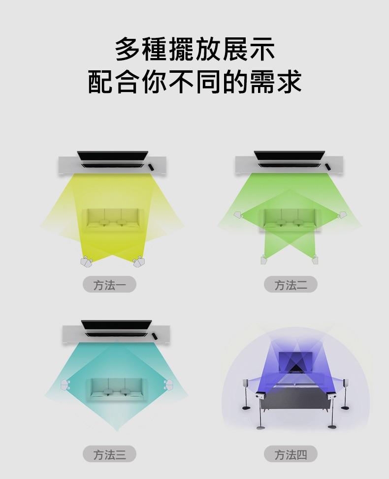 Nakamichi Shockwafe 9.2.4ch 家庭影院音響9