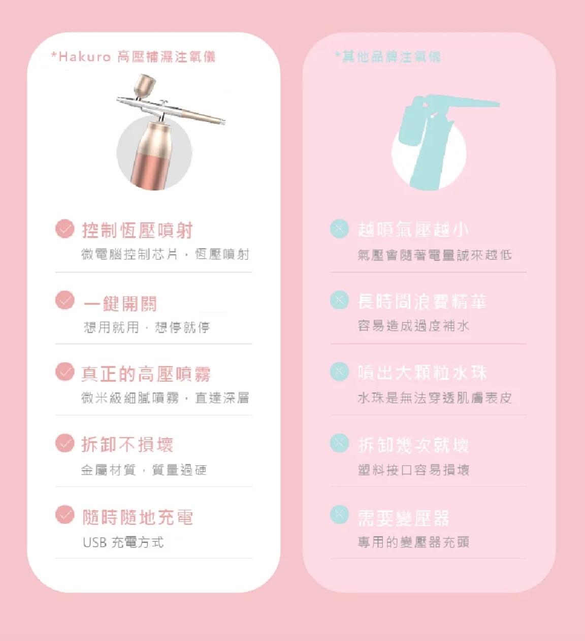 Hakuro 高壓補濕注氧儀4