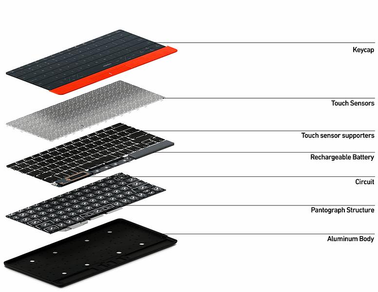 韓國 Mokibo 2合1 觸控版 x 無線鍵盤